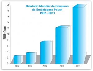 Formulações inovadoras para retort são aprovadas pelo FDA e chegam ao Brasil