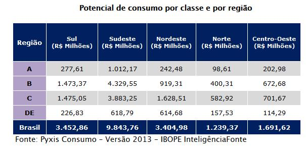 Consumo de bebidas deve movimentar mais de R$ 19 bilhões até o fim de 2013