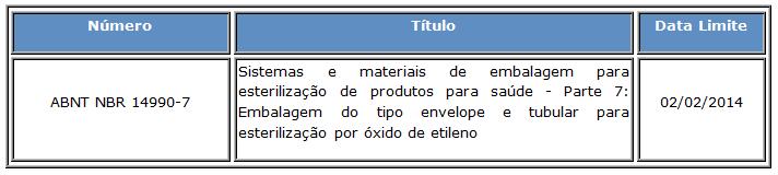 Consulta Nacional de Normas Técnicas