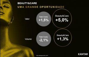 Produtos de higiene e beleza seguem aquecidos no Brasil